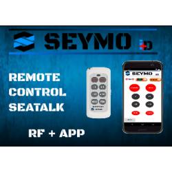 Remote control  para...